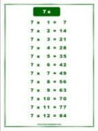 image regarding Free Printable Times Table Chart titled Printable Multiplication Tables