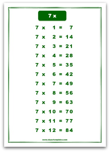 Worksheets Seven Times Table 7 times table