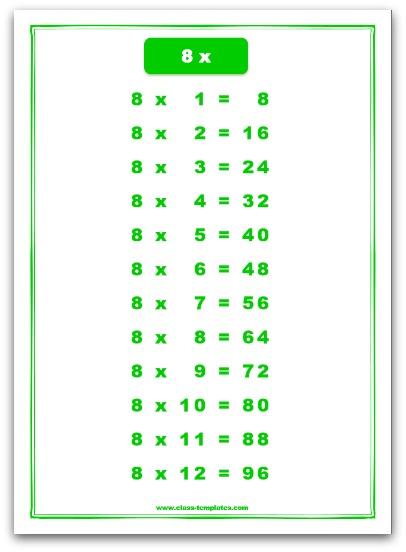 8 times table printable chart
