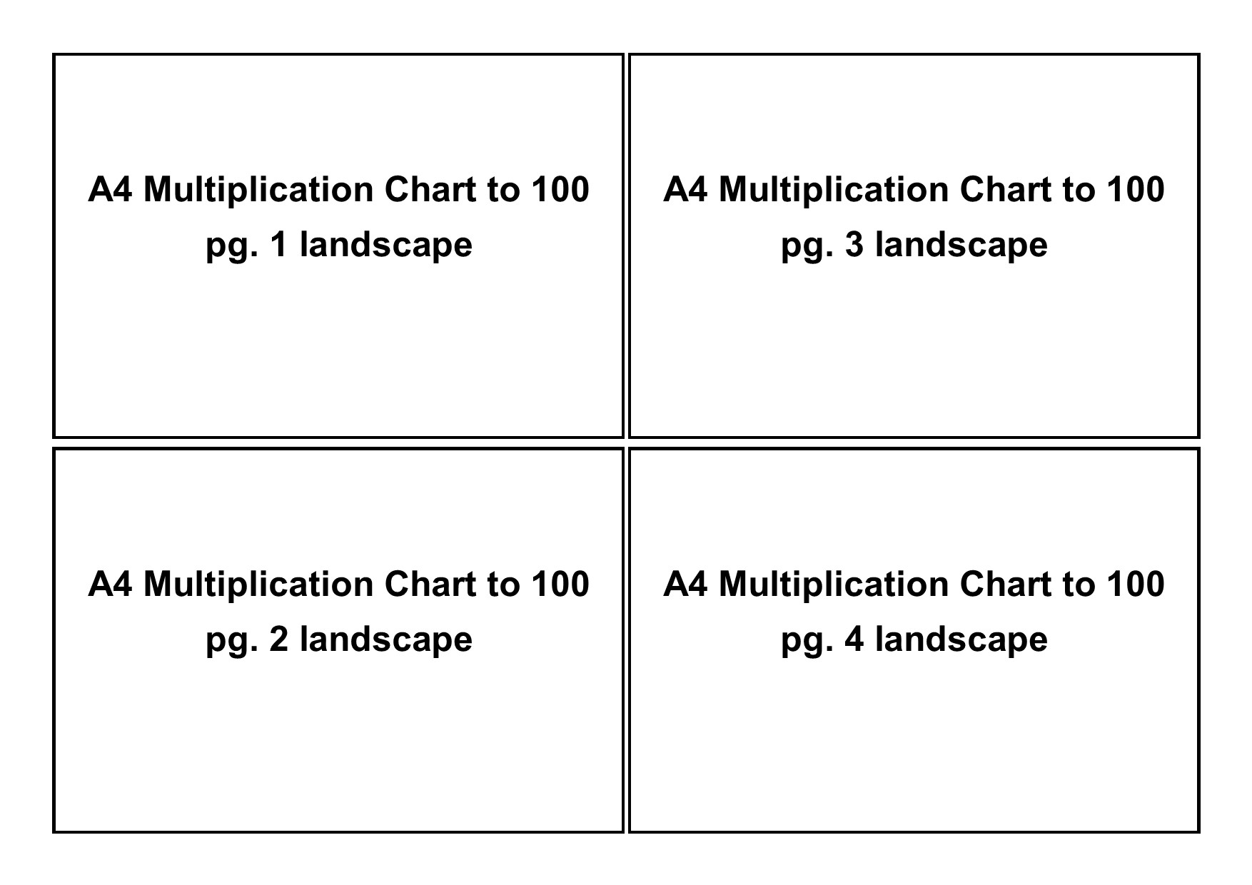 picture relating to Printable Multiplication Chart 1-100 known as Multiplication Chart toward 100
