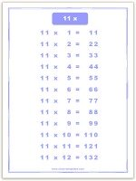 11 times table