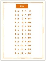 5 times tables