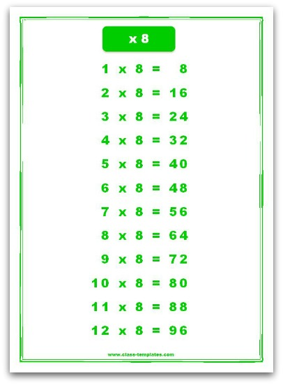 Free coloring pages of 8 times tables for Table multiplication 8