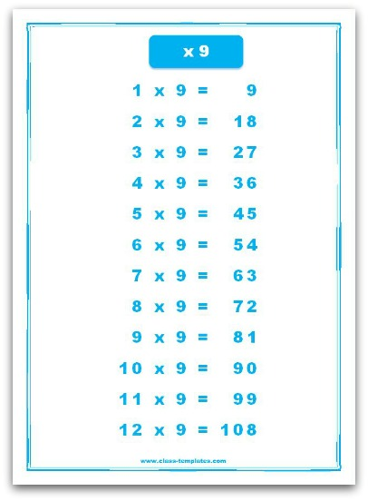 Number names worksheets 9 times tables free printable for Table 9 multiplication