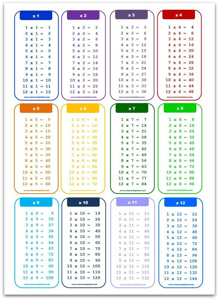 Multiplication charts for Table de multiplication 1 a 12