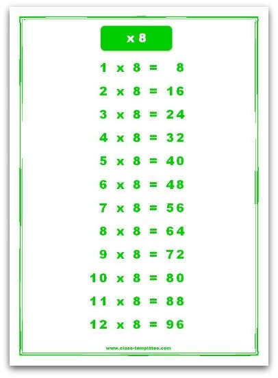 eight times table chart
